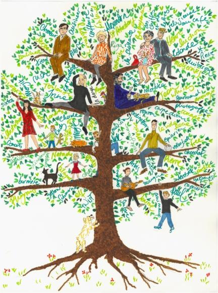 Mengardon family tree