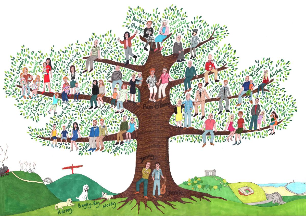 It's just a photo of Monster Picture of a Family Tree