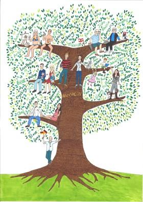 Gill's family tree